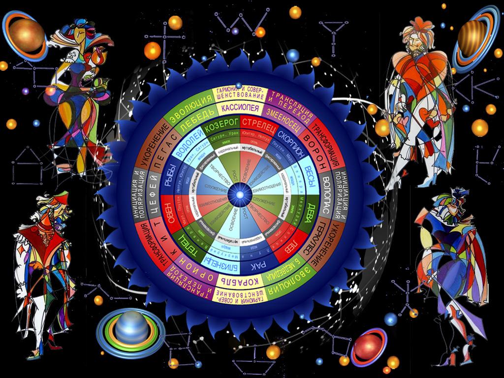 Зороастрийский гороскоп на 2019 год по дате рождения