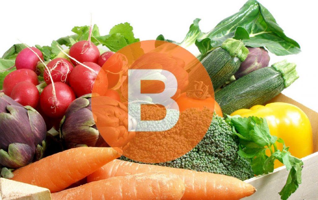 Рейтинг витаминов 2019