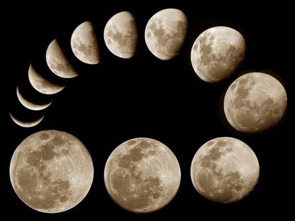 Лунный календарь на 2019 год по месяцам