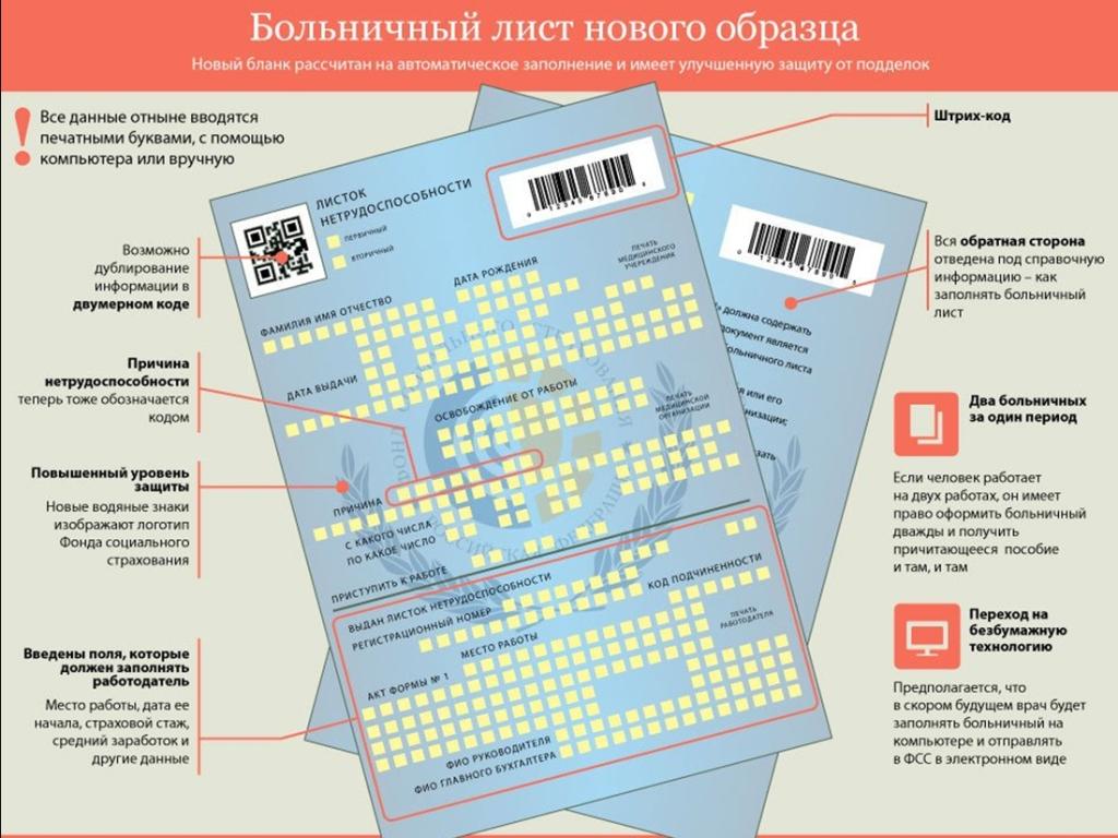 Больничный лист Нижегородская Справка о гастроскопии Дмитровская