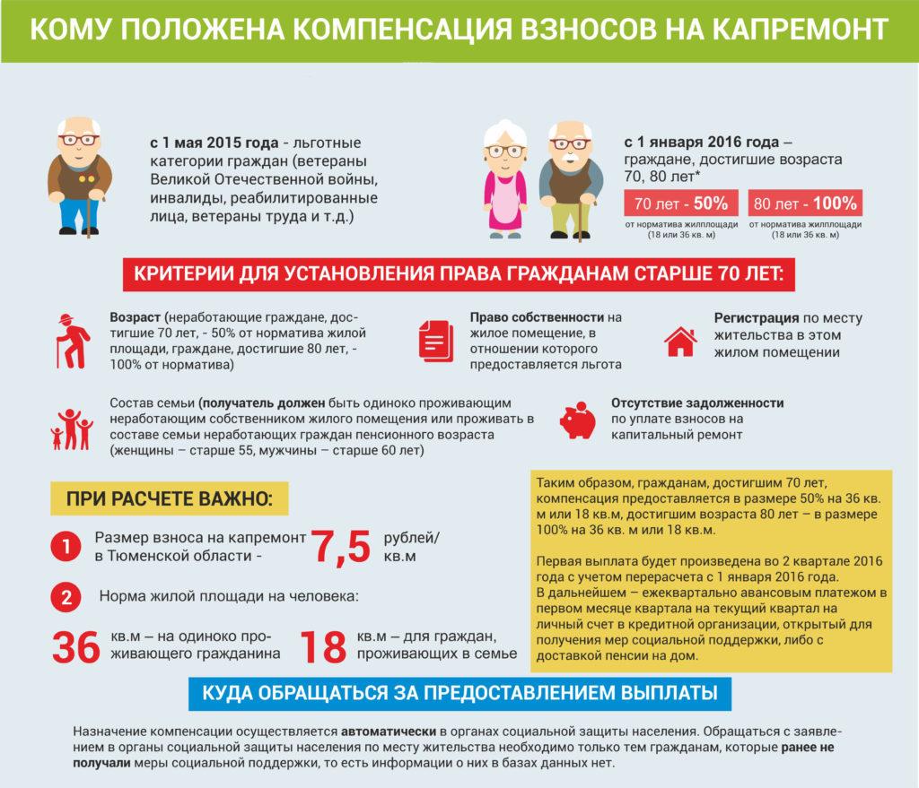 Льготы ветеранам труда Самарской области в 2019 году
