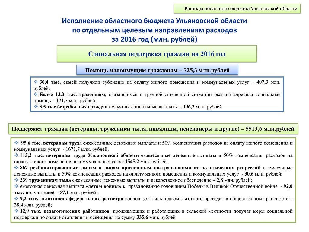 Льготы ветеранам труда Ульяновской области в 2019 году: последние новости