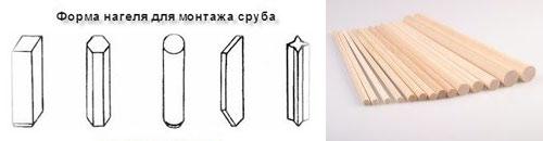 форма нагеля для монтажа сруба